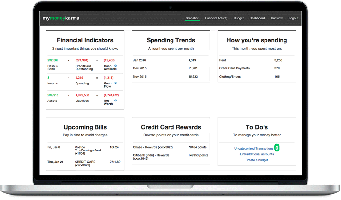 snapshot view of finances
