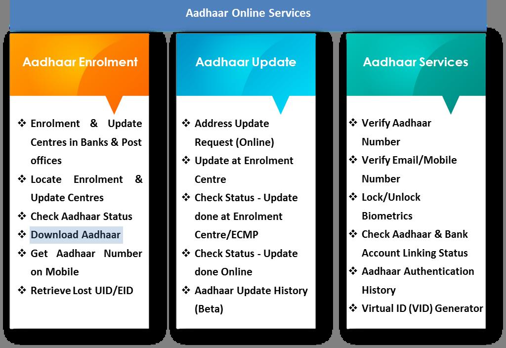Aadhar card generator   Fake Aadhar Card Maker App  2019-03-16