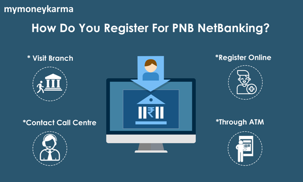 How Do You Register For PNB NetBanking