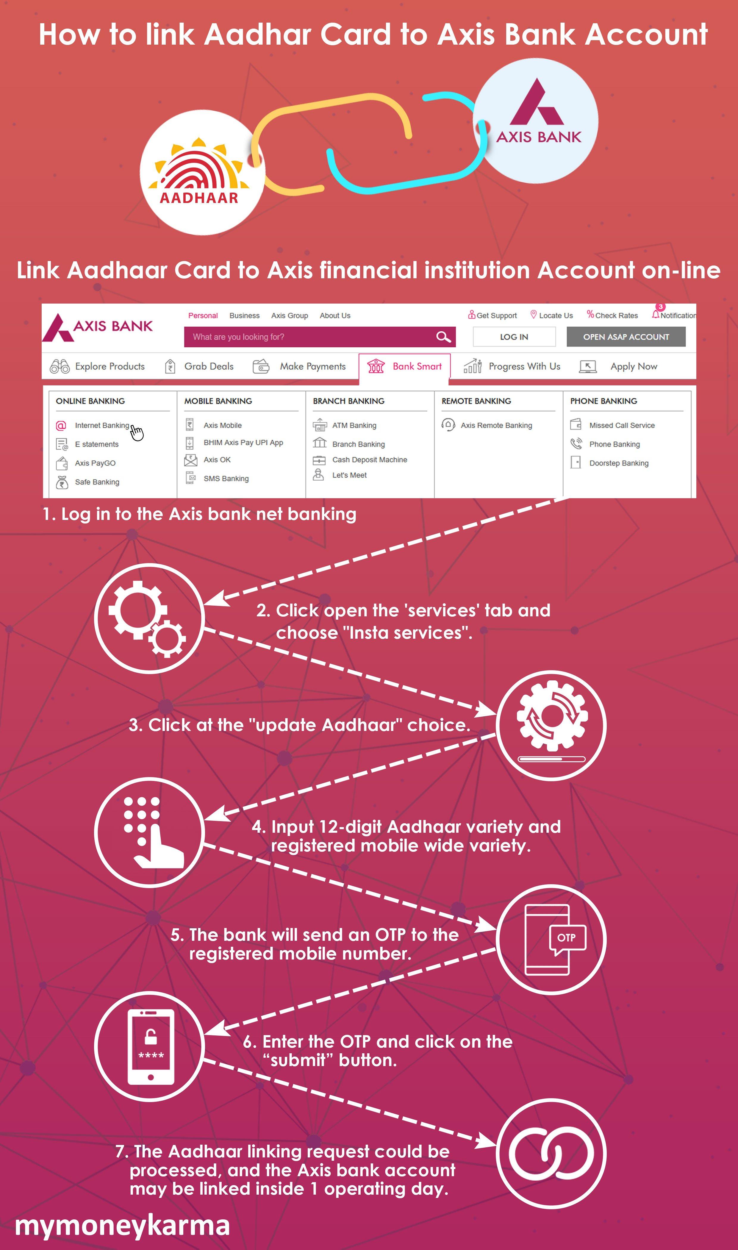 axis bank account link aadhar card