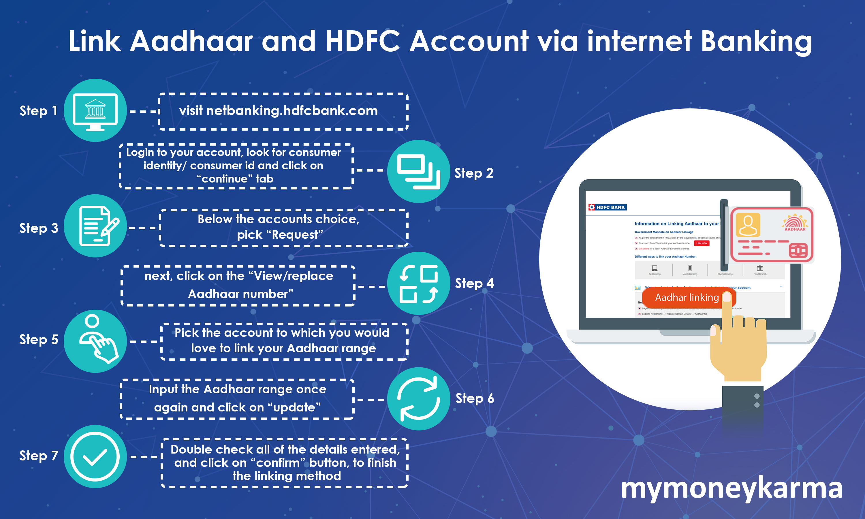 "Step 1: visit netbanking.hdfcbank.com                         Step 2: Login to your account, look for consumer identity/consumer id and click on ""continue"" tab                         Step 3: below the accounts choice, pick ""Request""                         Step 4: next, click on the ""View/replace Aadhaar number""                         Step 5: pick the account to which you would love to link your Aadhaar range                         Step 6: input the Aadhaar range once again and click on ""update""                         Step 7: Double check all of the details entered, and click on ""confirm"" button, to finish the linking method"