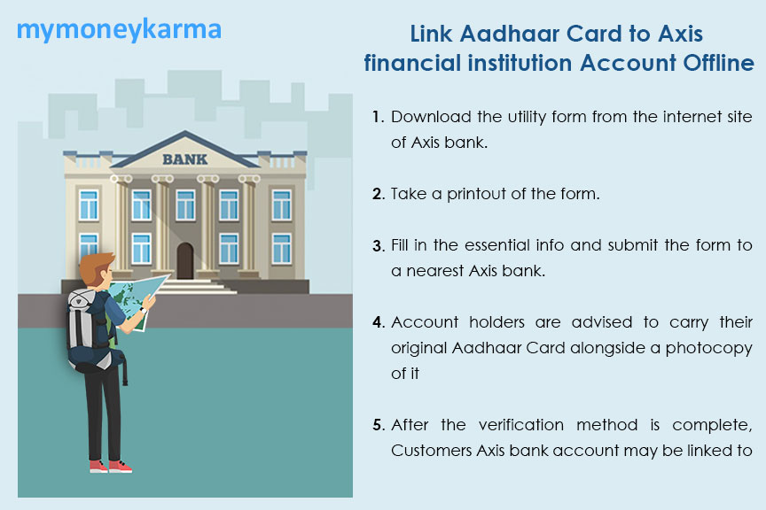 Download the utility form from the internet site of Axis bank.                         Take a printout of the form.                         Fill in the essential info and submit the form to a nearest Axis bank.                         Account holders are advised to carry their original Aadhaar Card alongside a photocopy of it                         After the verification method is complete, Customers Axis bank account may be linked to their Aadhaar within 1 running day.