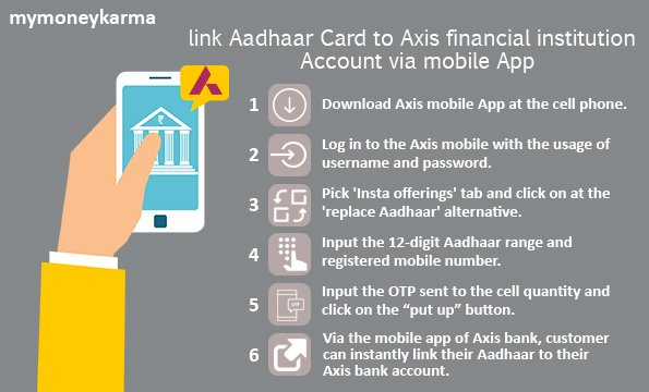 link Aadhaar Card to Axis financial institution Account via mobile App