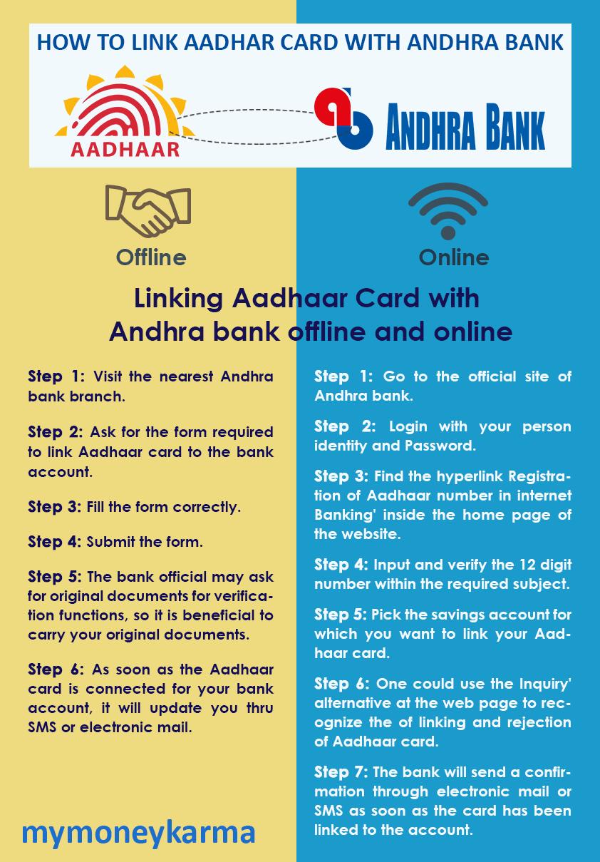 Linking Aadhaar Card with Andhra financial institution Offline