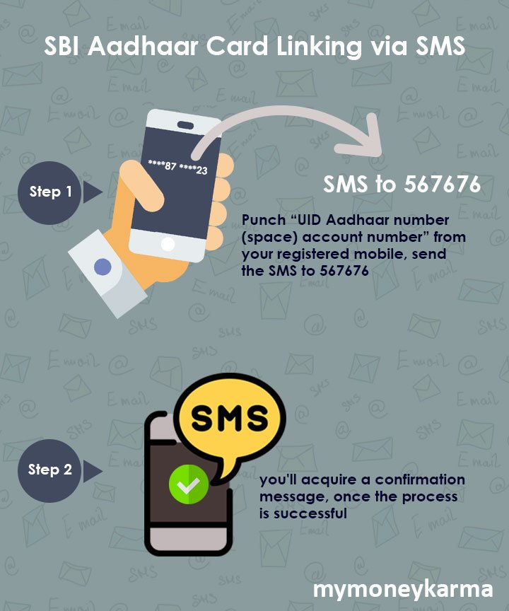"This is one of the simplest way to link a bank account to Aadhar card. Follow these steps to link your card                              1.Punch ""UID Aadhaar number (space) account number"" from your registered mobile, send the SMS to 567676                              2. you'll acquire a confirmation message, once the process is successful"
