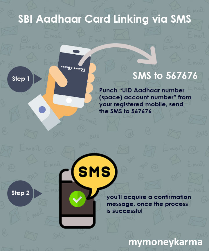 "This is one of the simplest way to link a bank account to Aadhaar card. Follow these steps to link your card                              1.Punch ""UID Aadhaar number (space) account number"" from your registered mobile, send the SMS to 567676                              2. you'll acquire a confirmation message, once the process is successful"
