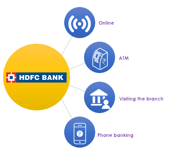 Online and Offline steps to register with hdfc netbanking. You can register online, ATM, visiting the branch and phone banking